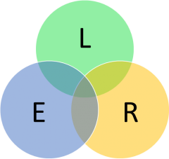 Fachverband L-E-R